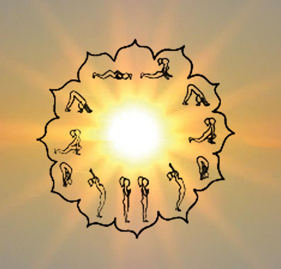 Sonnengruß