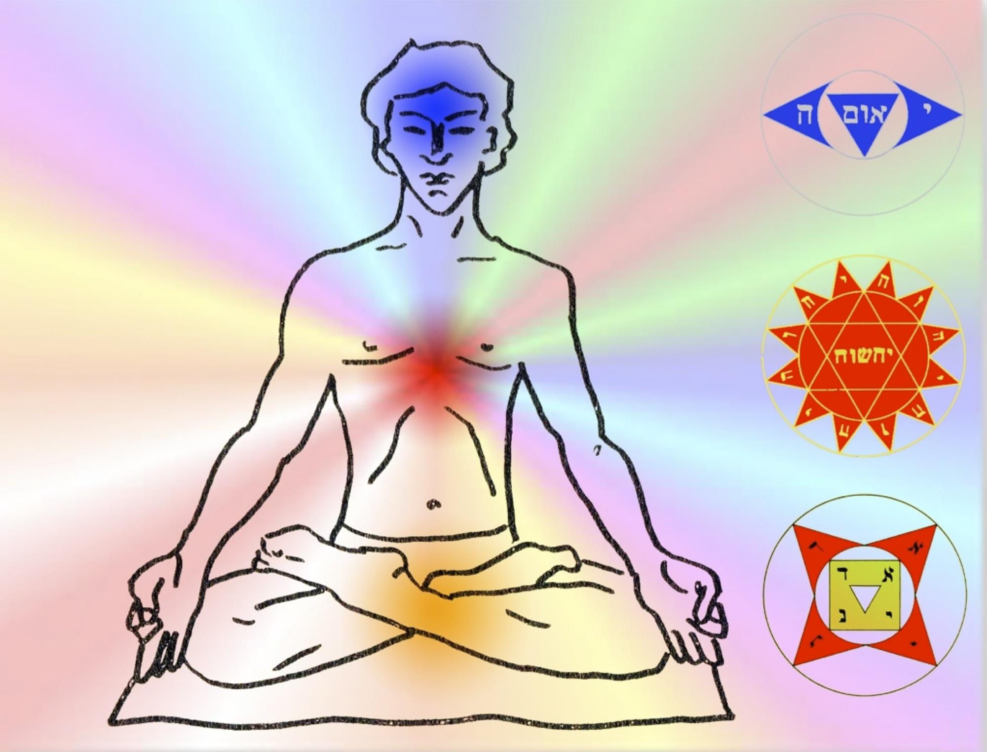 Meditation-Techniken